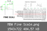 MBW Fine Scale.png